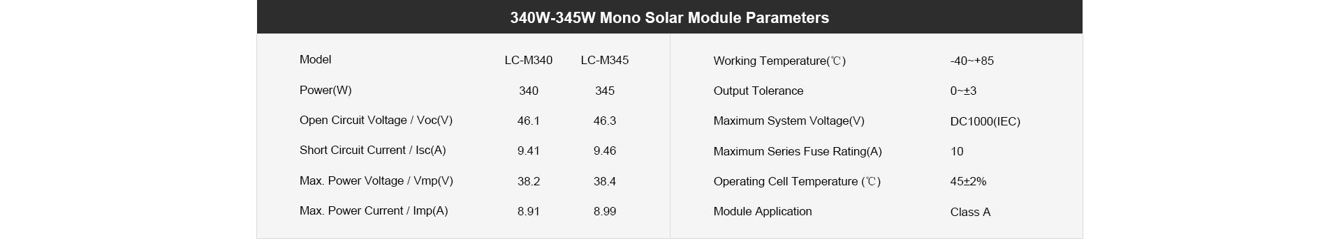 340W-345W Mono